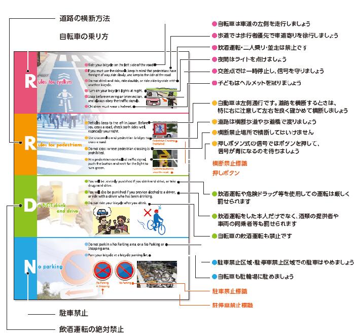 chromium os 日本 語 ダウンロード